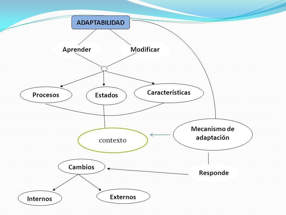 Mecanismo de adaptación