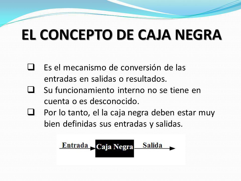 EL CONCEPTO DE CAJA NEGRA