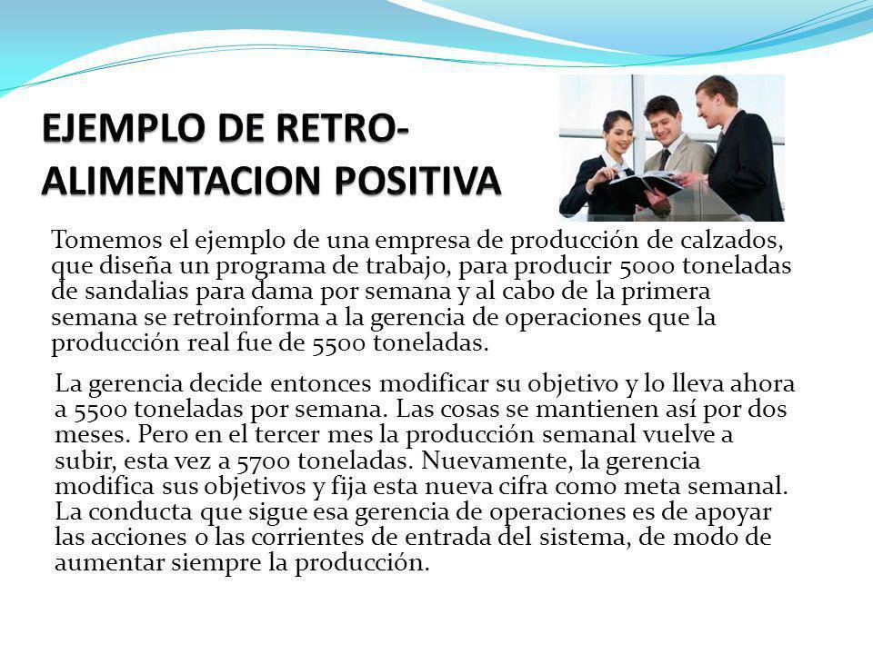 EJEMPLO DE RETRO- ALIMENTACION POSITIVA