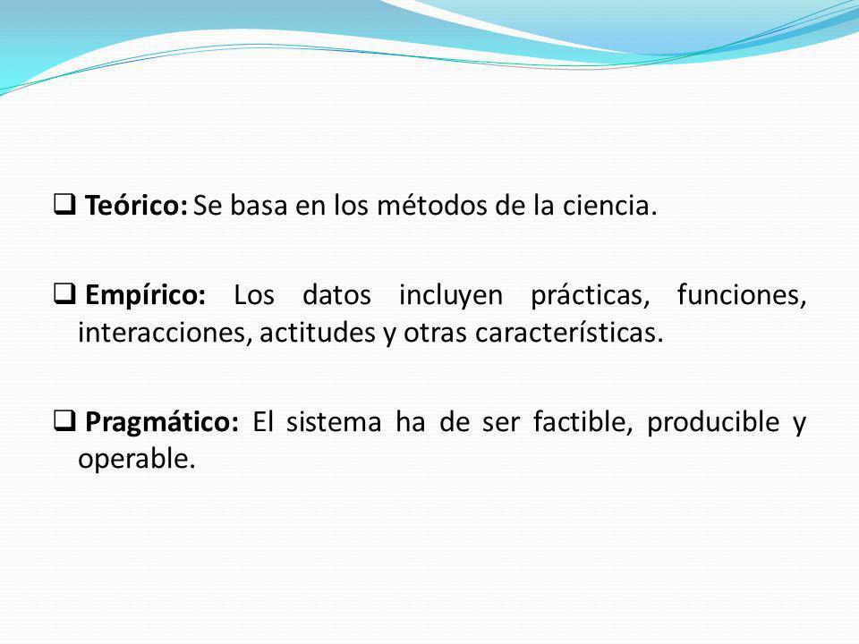 Teórico: Se basa en los métodos de la ciencia.