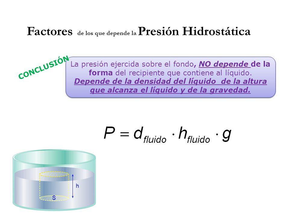 Factores de los que depende la Presión Hidrostática