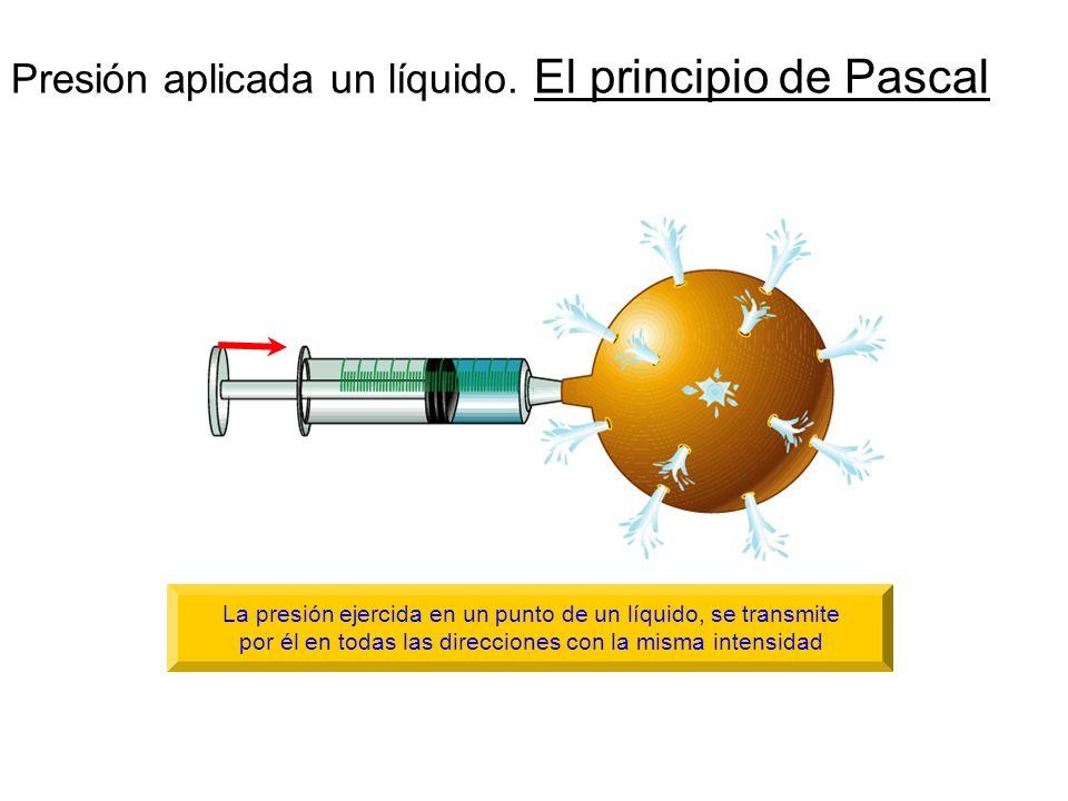 Presión aplicada un líquido. El principio de Pascal