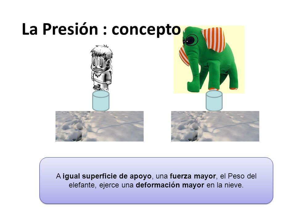 La Presión : concepto A igual superficie de apoyo, una fuerza mayor, el Peso del elefante, ejerce una deformación mayor en la nieve.