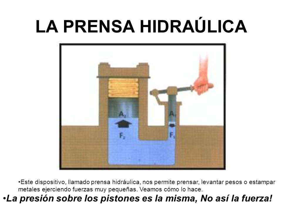 LA PRENSA HIDRAÚLICA