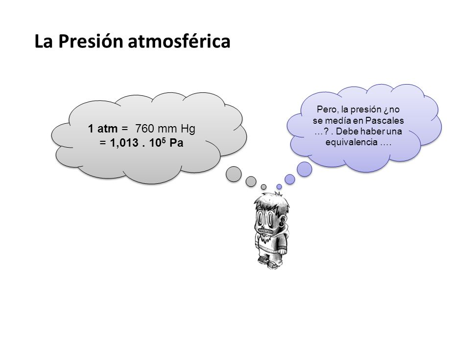 La Presión atmosférica