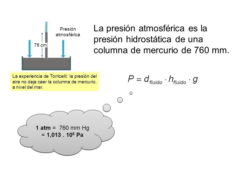 La experiencia de Torricelli: la presión del aire no deja caer la columna de mercurio, a nivel del mar.