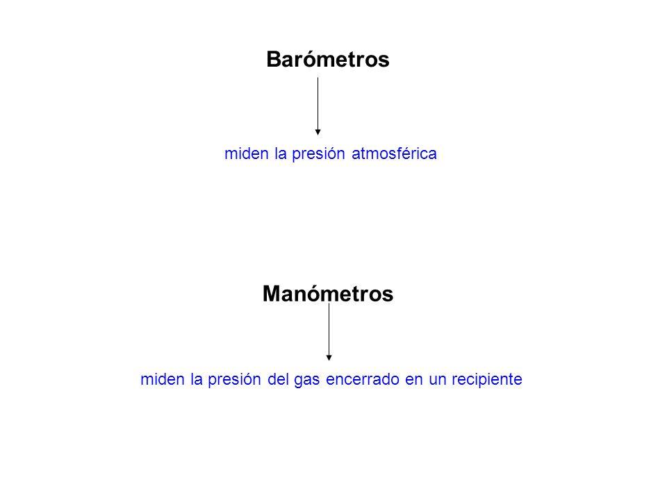 Barómetros Manómetros