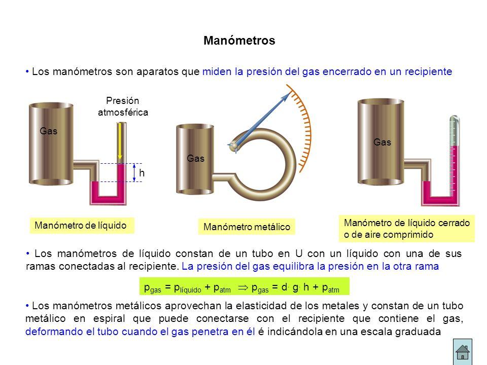 Manómetros • Los manómetros son aparatos que miden la presión del gas encerrado en un recipiente. Manómetro metálico.