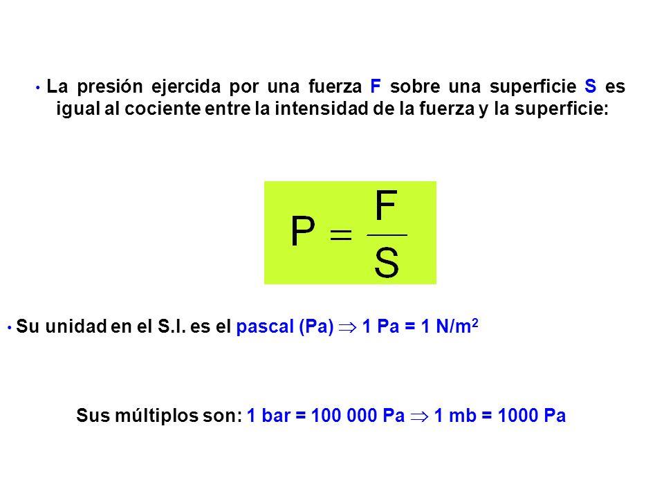Sus múltiplos son: 1 bar = 100 000 Pa  1 mb = 1000 Pa