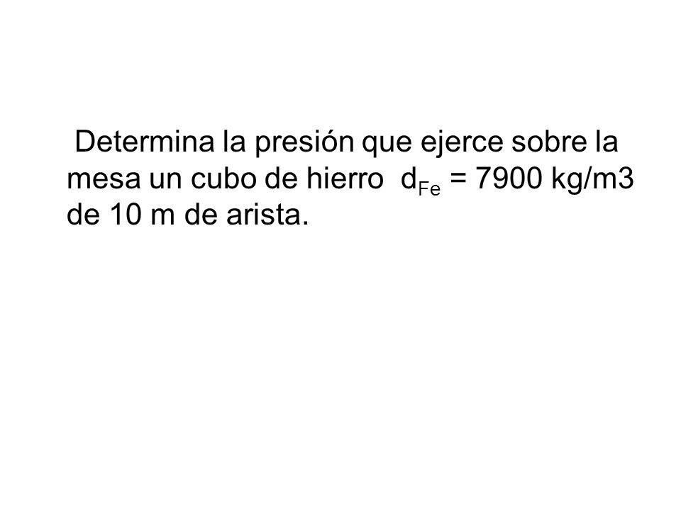 Determina la presión que ejerce sobre la mesa un cubo de hierro dFe = 7900 kg/m3 de 10 m de arista.