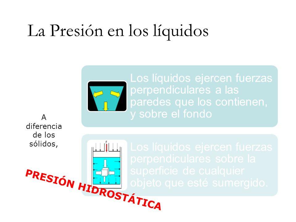 La Presión en los líquidos
