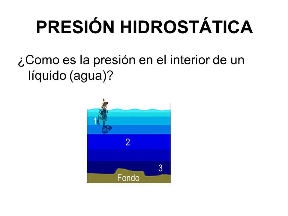 PRESIÓN HIDROSTÁTICA ¿Como es la presión en el interior de un líquido (agua)