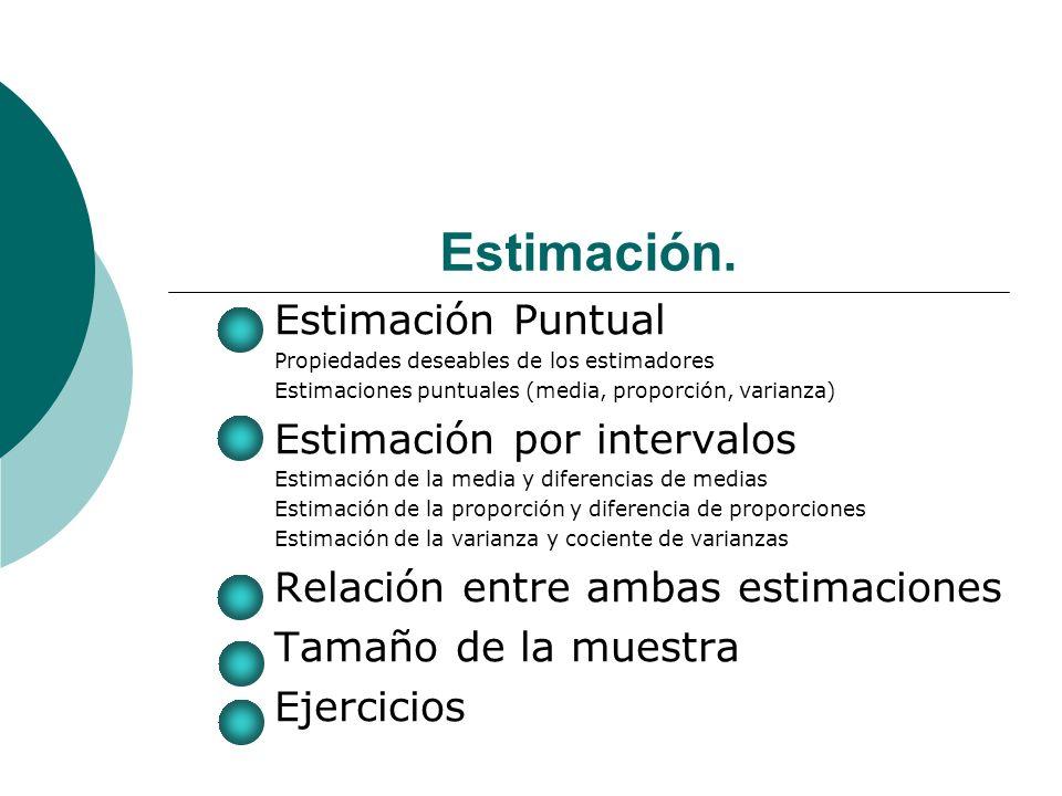 Estimación. Estimación Puntual Estimación por intervalos