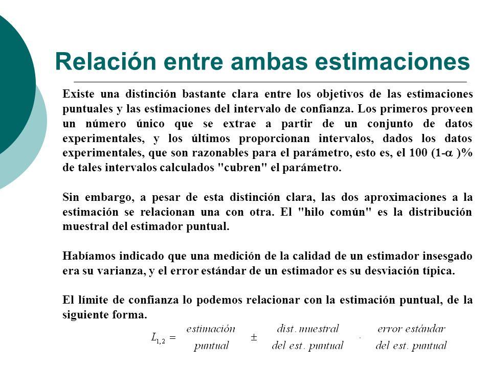 Relación entre ambas estimaciones
