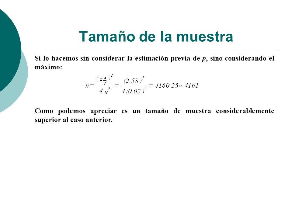 Tamaño de la muestra Si lo hacemos sin considerar la estimación previa de p, sino considerando el máximo: