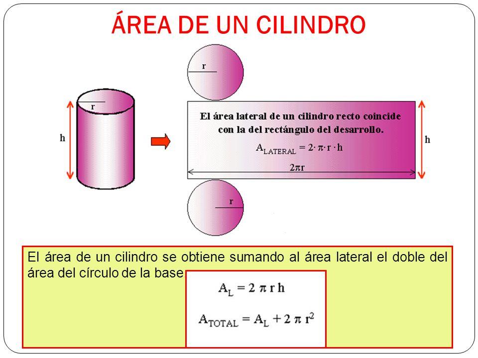 ÁREA DE UN CILINDRO El área de un cilindro se obtiene sumando al área lateral el doble del área del círculo de la base.
