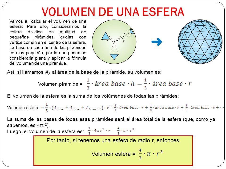 Por tanto, si tenemos una esfera de radio r, entonces: