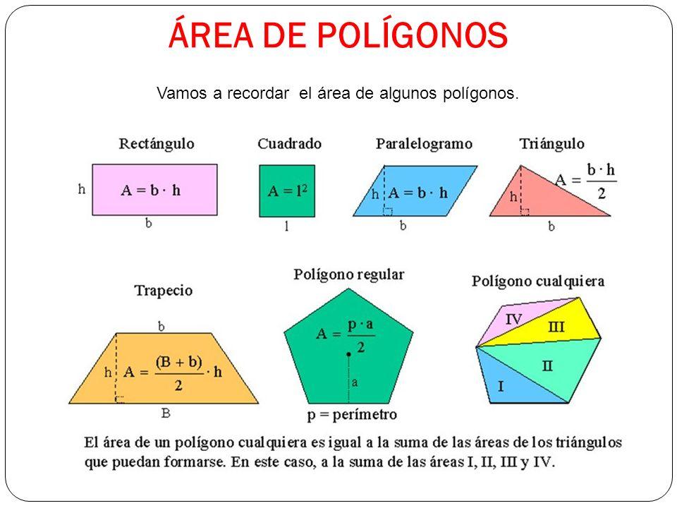 Vamos a recordar el área de algunos polígonos.