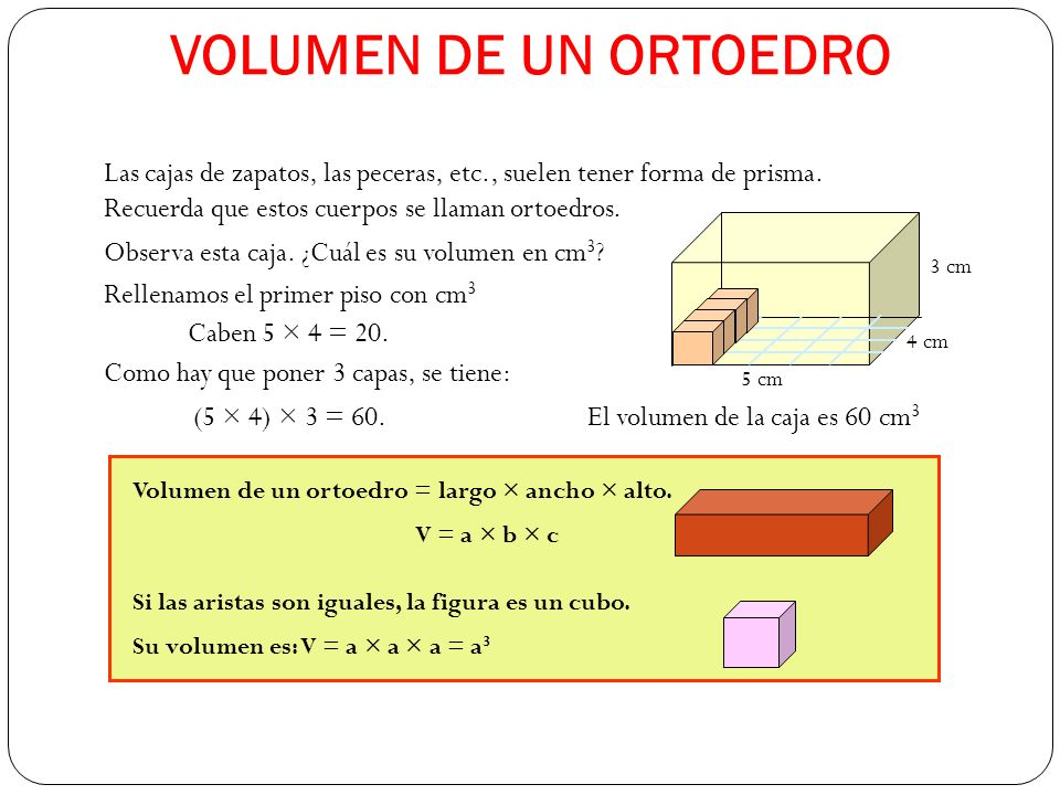 VOLUMEN DE UN ORTOEDRO Las cajas de zapatos, las peceras, etc., suelen tener forma de prisma. Recuerda que estos cuerpos se llaman ortoedros.