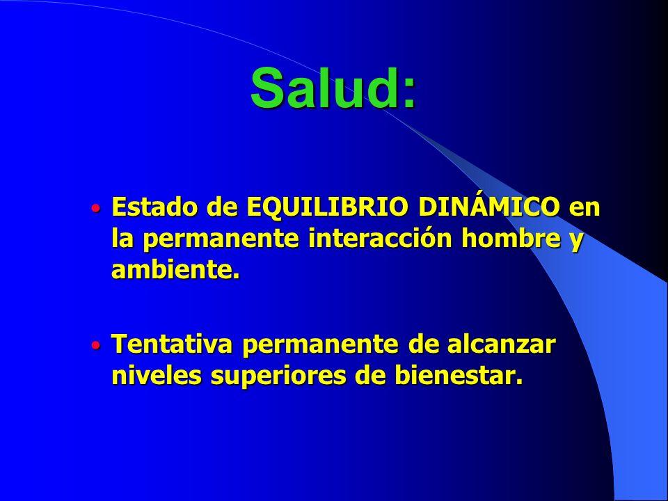 Salud: Estado de EQUILIBRIO DINÁMICO en la permanente interacción hombre y ambiente.