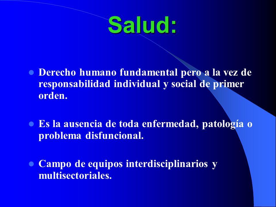 Salud: Derecho humano fundamental pero a la vez de responsabilidad individual y social de primer orden.