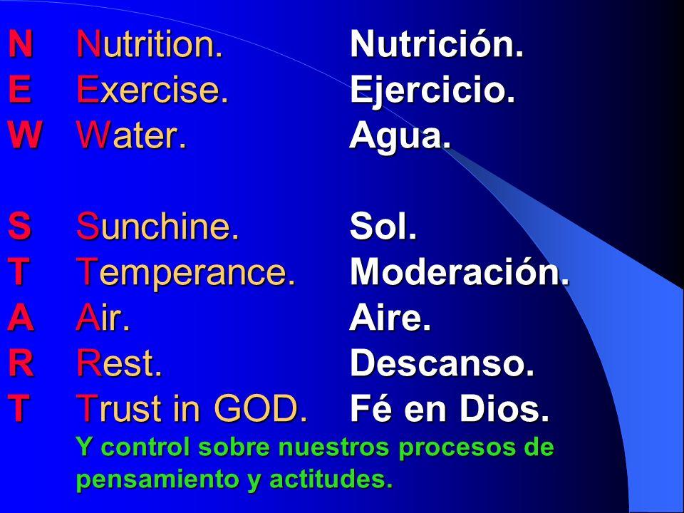 N. Nutrition. Nutrición. E. Exercise. Ejercicio. W. Water. Agua. S