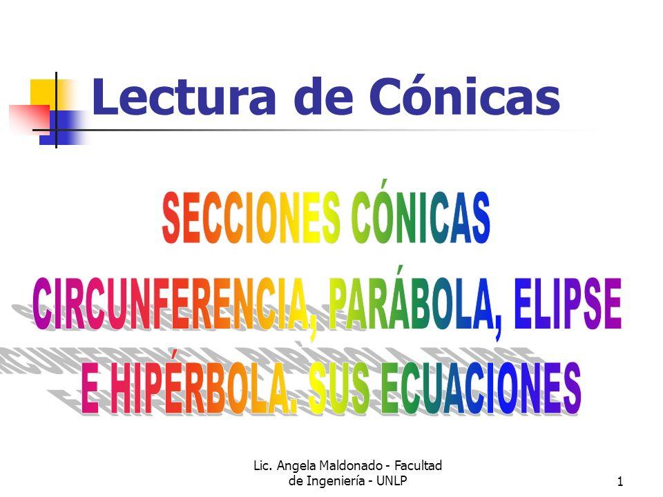 Lectura de Cónicas SECCIONES CÓNICAS CIRCUNFERENCIA, PARÁBOLA, ELIPSE