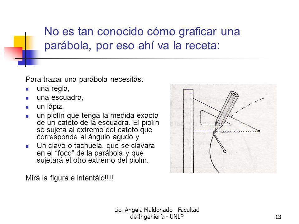 Lic. Angela Maldonado - Facultad de Ingeniería - UNLP