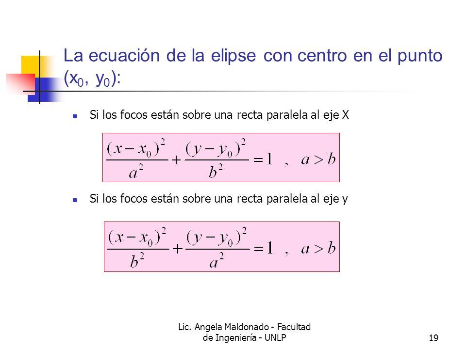 La ecuación de la elipse con centro en el punto (x0, y0):