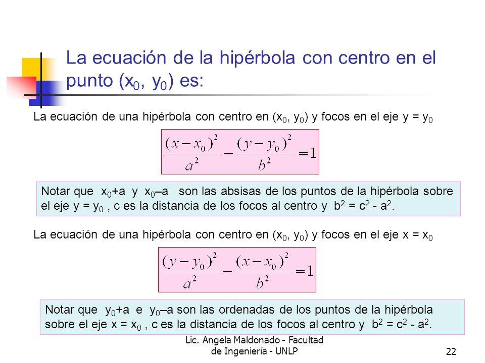 La ecuación de la hipérbola con centro en el punto (x0, y0) es: