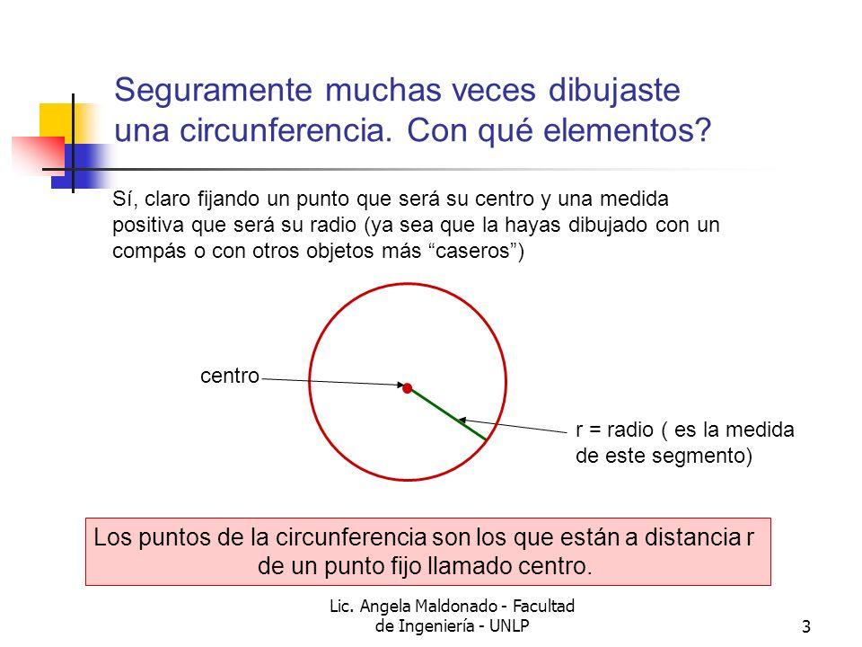 Seguramente muchas veces dibujaste una circunferencia