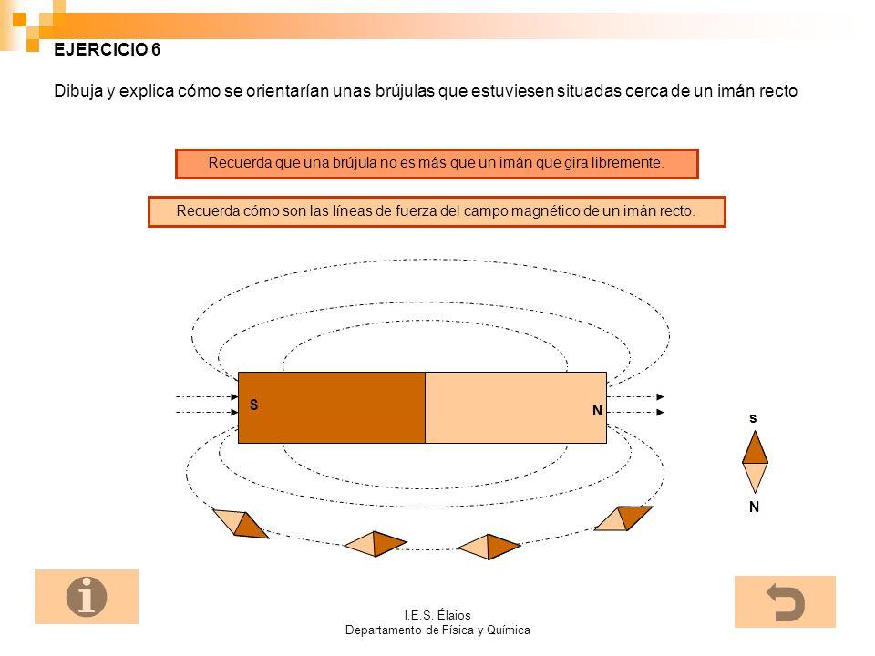 EJERCICIO 6 Dibuja y explica cómo se orientarían unas brújulas que estuviesen situadas cerca de un imán recto