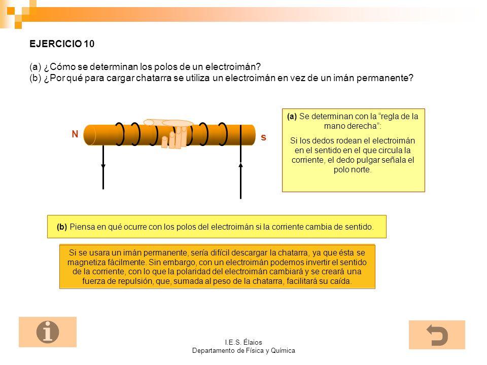 EJERCICIO 10 (a) ¿Cómo se determinan los polos de un electroimán