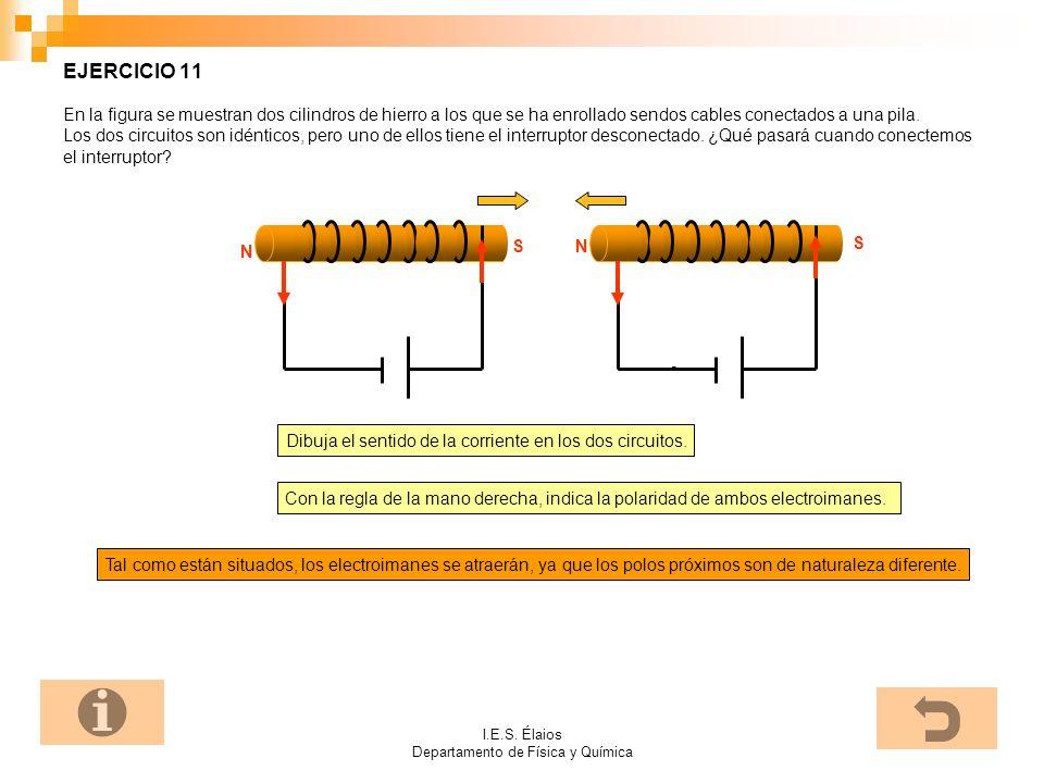 EJERCICIO 11 En la figura se muestran dos cilindros de hierro a los que se ha enrollado sendos cables conectados a una pila. Los dos circuitos son idénticos, pero uno de ellos tiene el interruptor desconectado. ¿Qué pasará cuando conectemos el interruptor