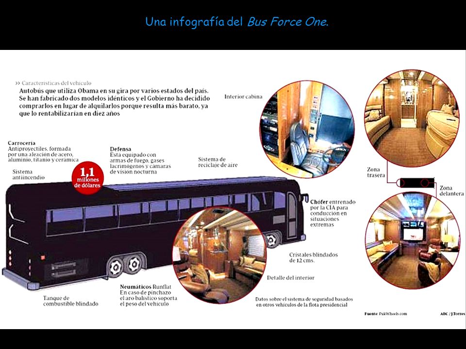 Una infografía del Bus Force One.
