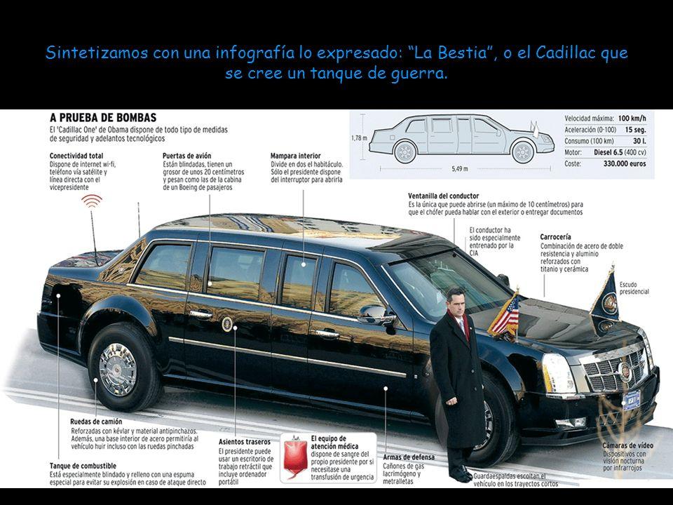 Sintetizamos con una infografía lo expresado: La Bestia , o el Cadillac que se cree un tanque de guerra.