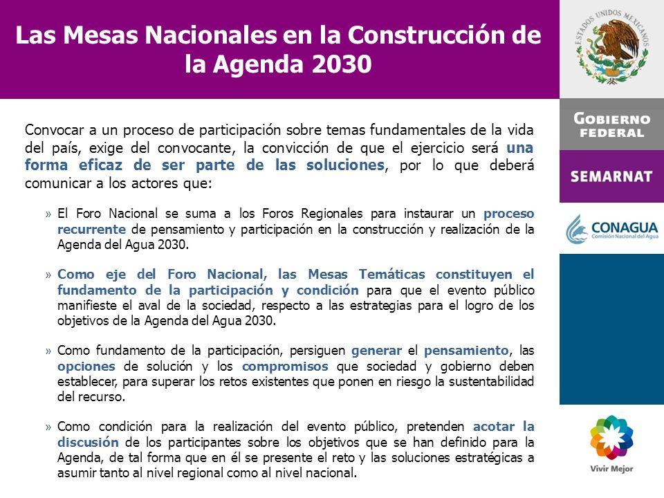 Las Mesas Nacionales en la Construcción de la Agenda 2030