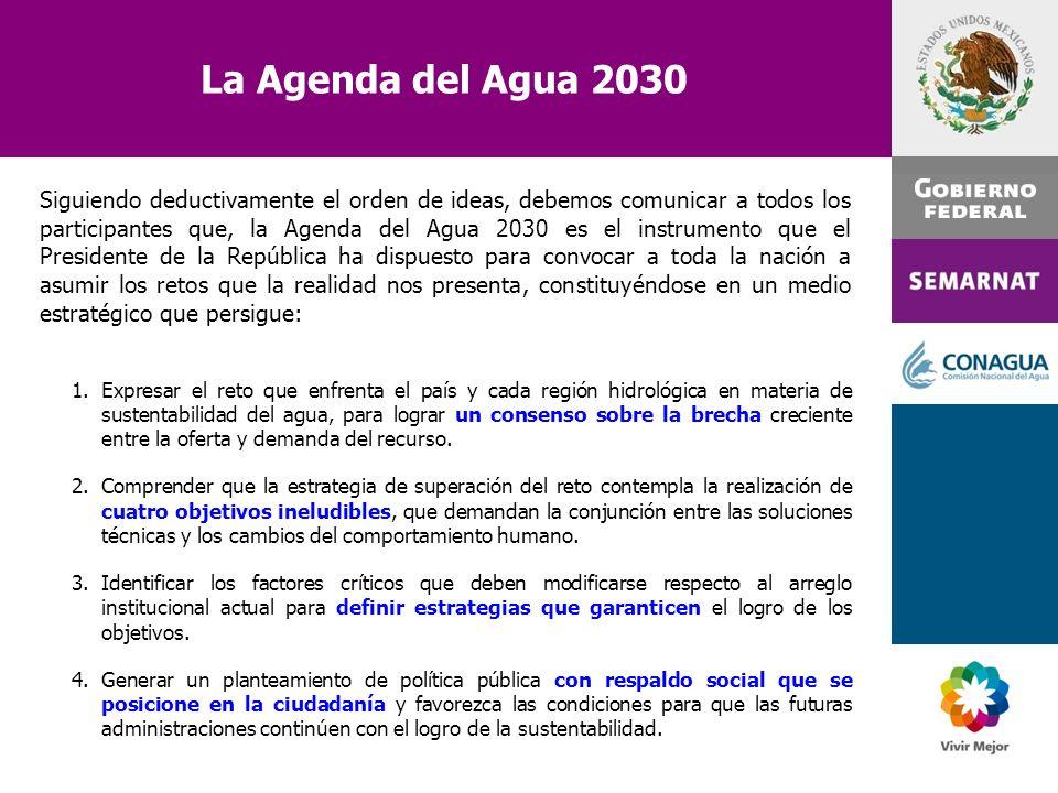 La Agenda del Agua 2030