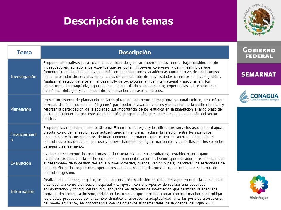 Descripción de temas Tema Descripción Investigación Planeación