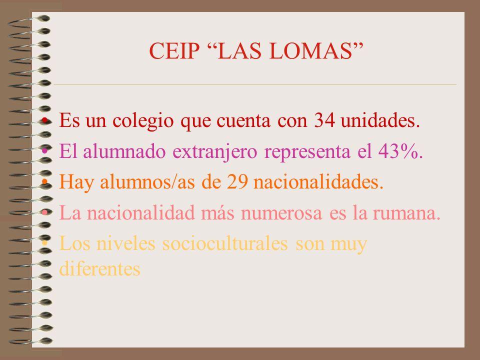CEIP LAS LOMAS Es un colegio que cuenta con 34 unidades.