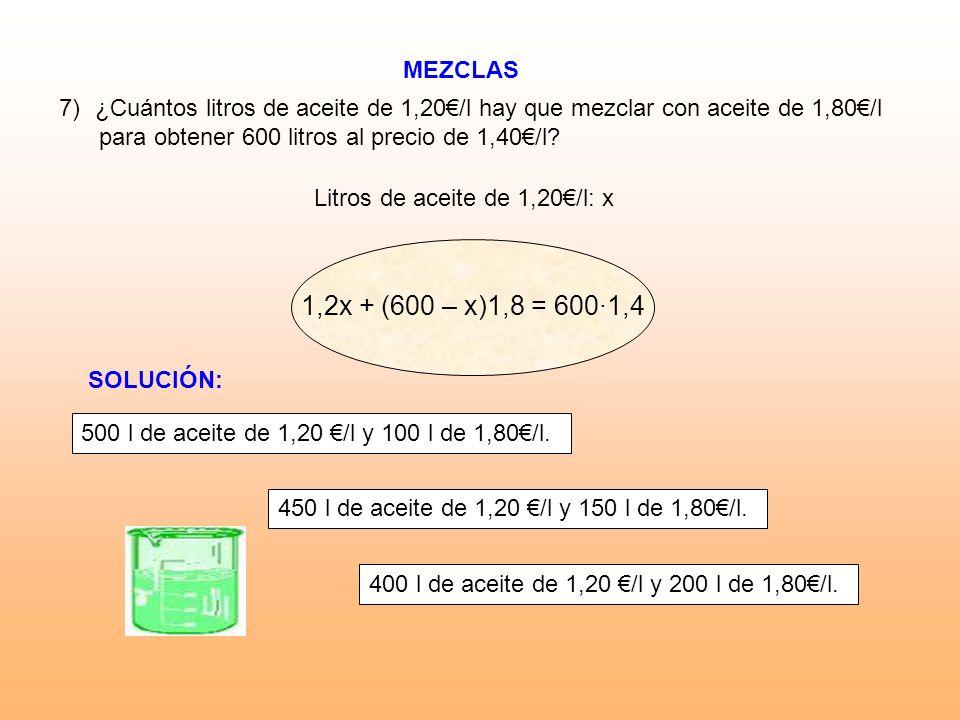 Litros de aceite de 1,20€/l: x