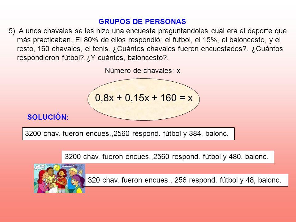 0,8x + 0,15x + 160 = x GRUPOS DE PERSONAS