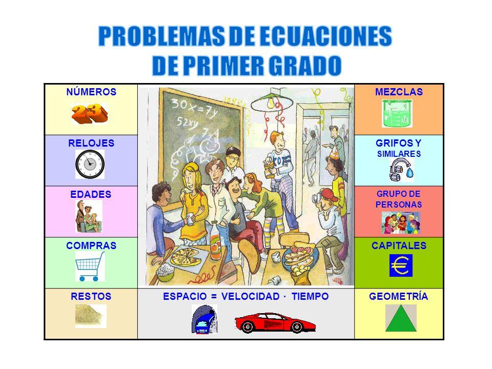 PROBLEMAS DE ECUACIONES ESPACIO = VELOCIDAD · TIEMPO