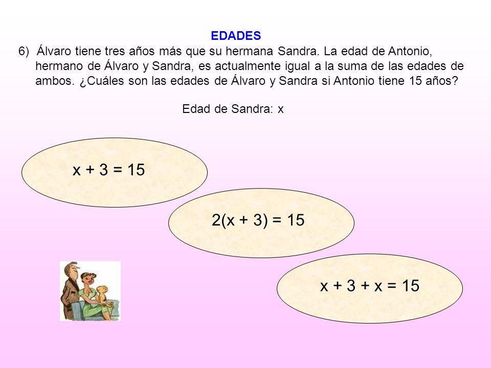 EDADES Álvaro tiene tres años más que su hermana Sandra. La edad de Antonio,