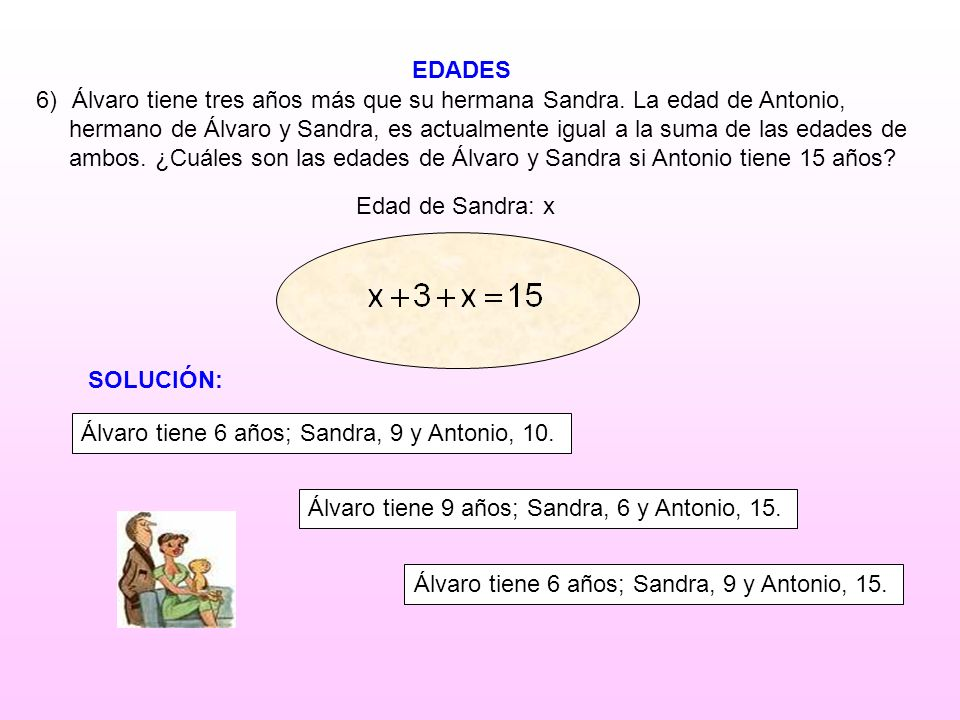Álvaro tiene tres años más que su hermana Sandra. La edad de Antonio,