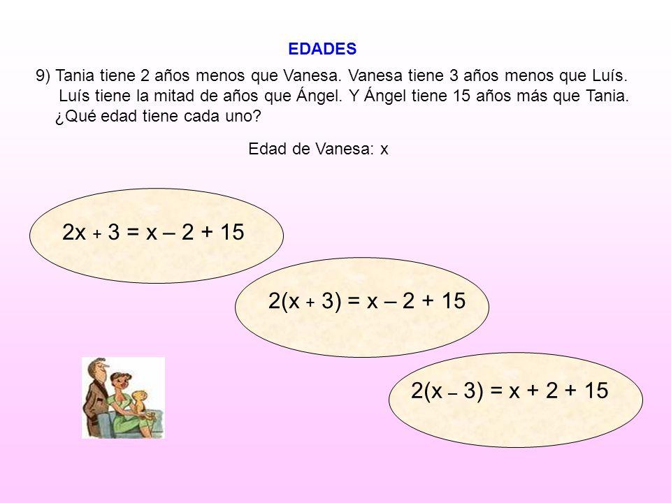 2x + 3 = x – 2 + 15 2(x + 3) = x – 2 + 15 2(x – 3) = x + 2 + 15 EDADES