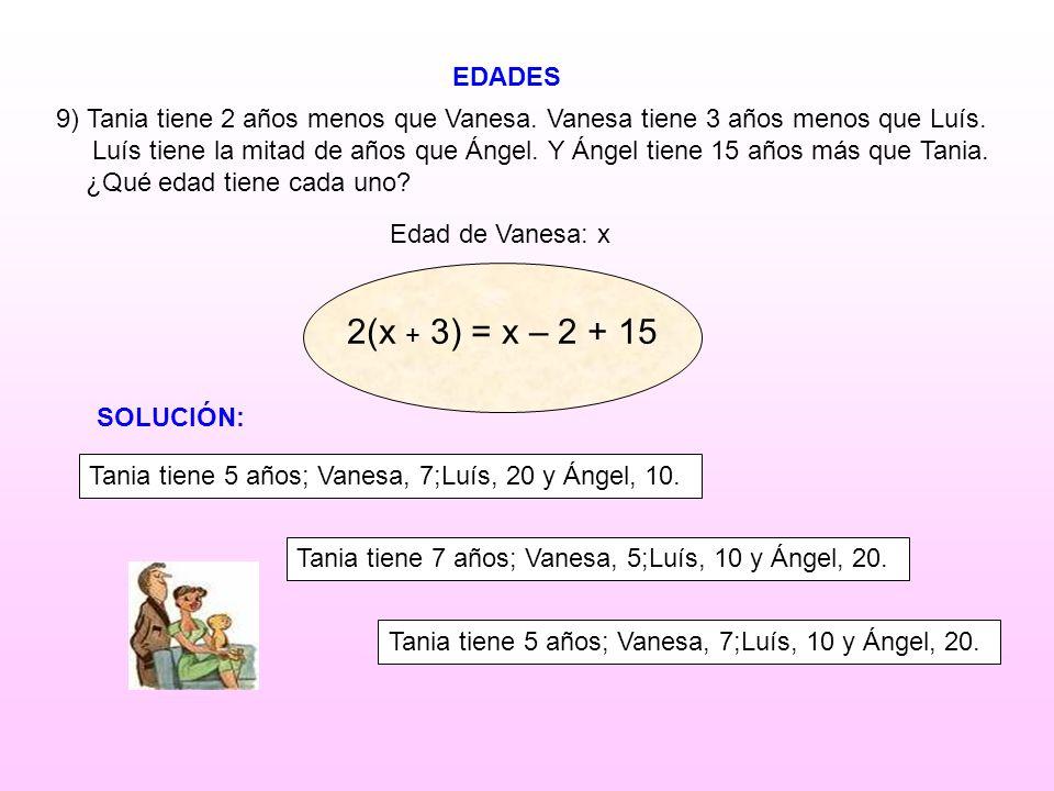 EDADES 9) Tania tiene 2 años menos que Vanesa. Vanesa tiene 3 años menos que Luís.