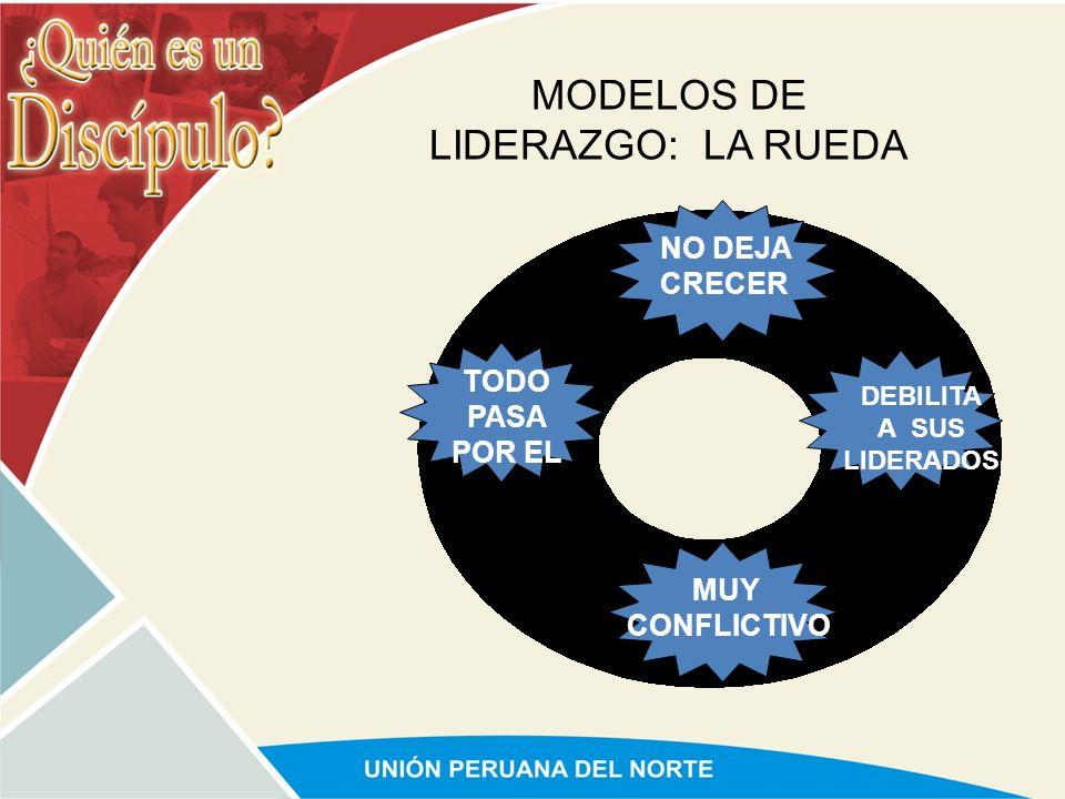 MODELOS DE LIDERAZGO: LA RUEDA