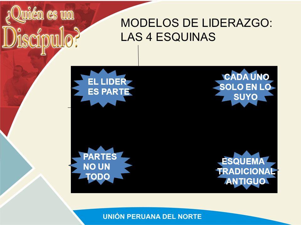 MODELOS DE LIDERAZGO: LAS 4 ESQUINAS