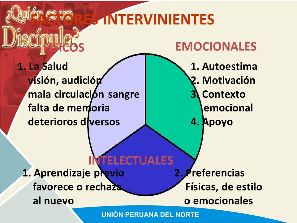 FACTORES INTERVINIENTES